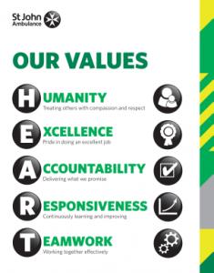 St.John Ambulance Values